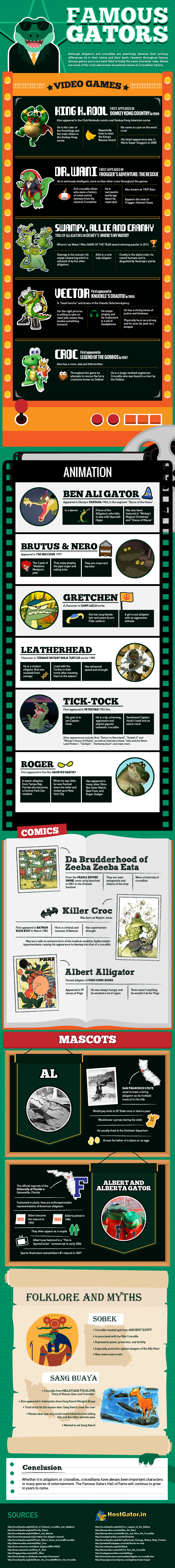 Famous-gators-infographic-(1)