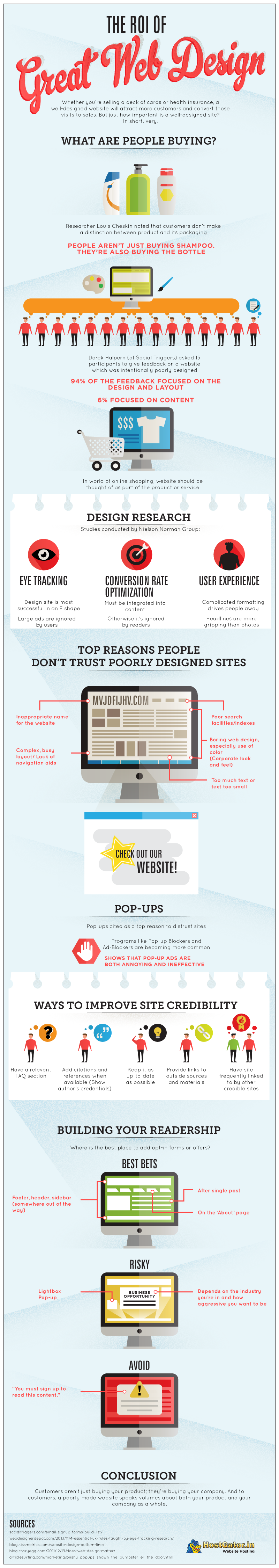 the-roi-of-great-web-design-infographic-(1) (1)